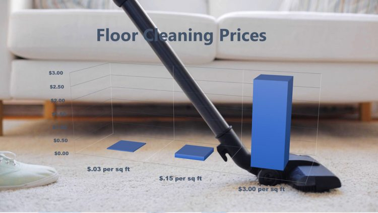 Floor Cleaning Prices